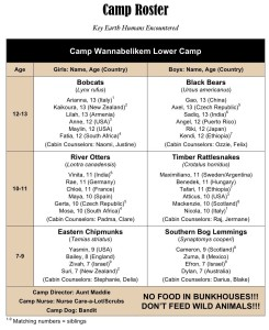 Camp Roster Web 3